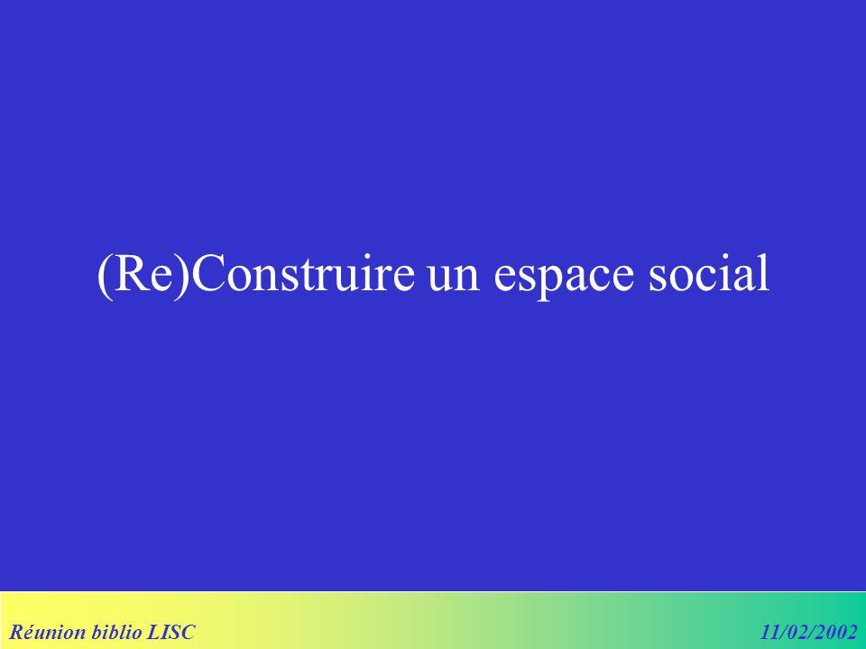Réunion biblio LISC11/02/2002 (Re)Construire un espace social