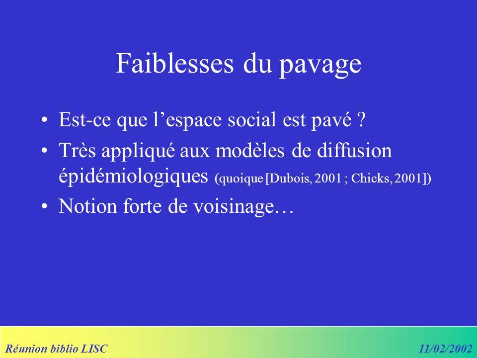 Réunion biblio LISC11/02/2002 Faiblesses du pavage Est-ce que lespace social est pavé ? Très appliqué aux modèles de diffusion épidémiologiques (quoiq