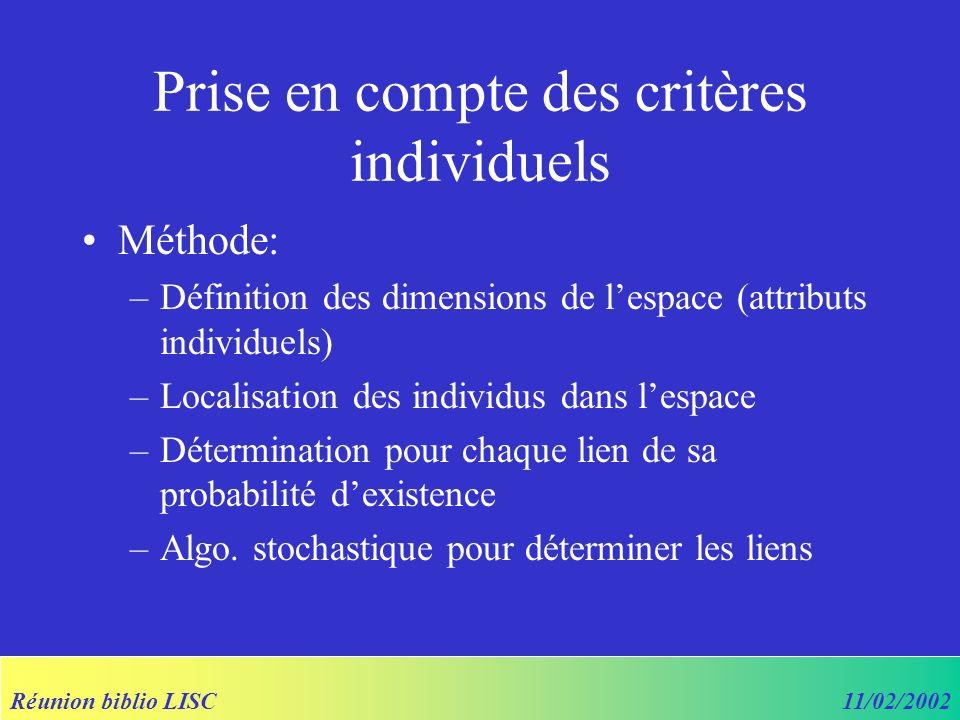 Réunion biblio LISC11/02/2002 Prise en compte des critères individuels Méthode: –Définition des dimensions de lespace (attributs individuels) –Localisation des individus dans lespace –Détermination pour chaque lien de sa probabilité dexistence –Algo.