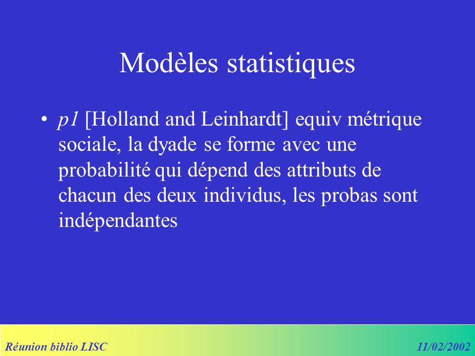 Réunion biblio LISC11/02/2002 Modèles statistiques p1 [Holland and Leinhardt] equiv métrique sociale, la dyade se forme avec une probabilité qui dépend des attributs de chacun des deux individus, les probas sont indépendantes