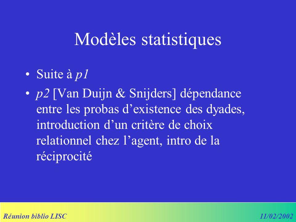 Réunion biblio LISC11/02/2002 Modèles statistiques Suite à p1 p2 [Van Duijn & Snijders] dépendance entre les probas dexistence des dyades, introduction dun critère de choix relationnel chez lagent, intro de la réciprocité