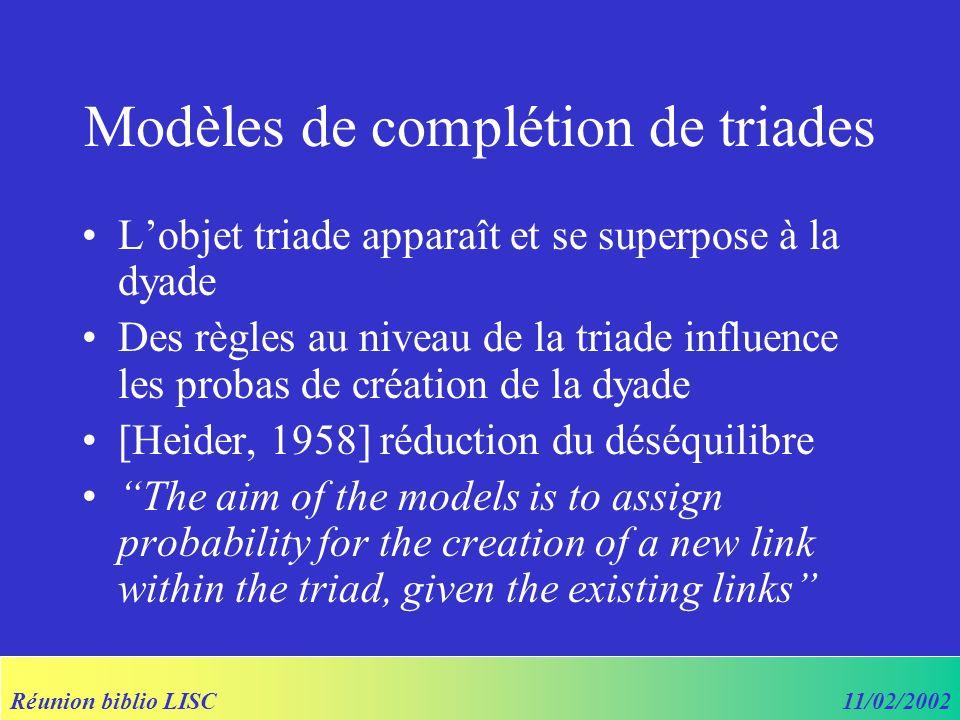 Réunion biblio LISC11/02/2002 Modèles de complétion de triades Lobjet triade apparaît et se superpose à la dyade Des règles au niveau de la triade inf