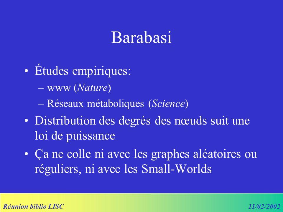 Réunion biblio LISC11/02/2002 Barabasi Études empiriques: –www (Nature) –Réseaux métaboliques (Science) Distribution des degrés des nœuds suit une loi de puissance Ça ne colle ni avec les graphes aléatoires ou réguliers, ni avec les Small-Worlds