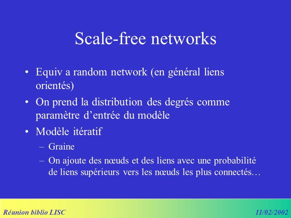 Réunion biblio LISC11/02/2002 Scale-free networks Equiv a random network (en général liens orientés) On prend la distribution des degrés comme paramètre dentrée du modèle Modèle itératif –Graine –On ajoute des nœuds et des liens avec une probabilité de liens supérieurs vers les nœuds les plus connectés…