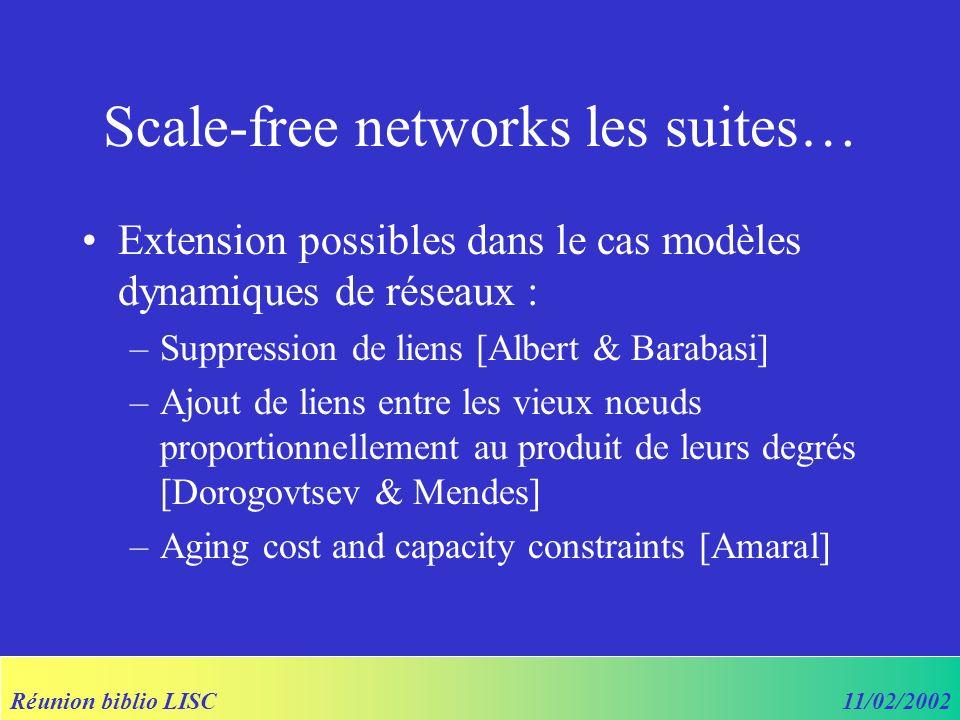Réunion biblio LISC11/02/2002 Scale-free networks les suites… Extension possibles dans le cas modèles dynamiques de réseaux : –Suppression de liens [A