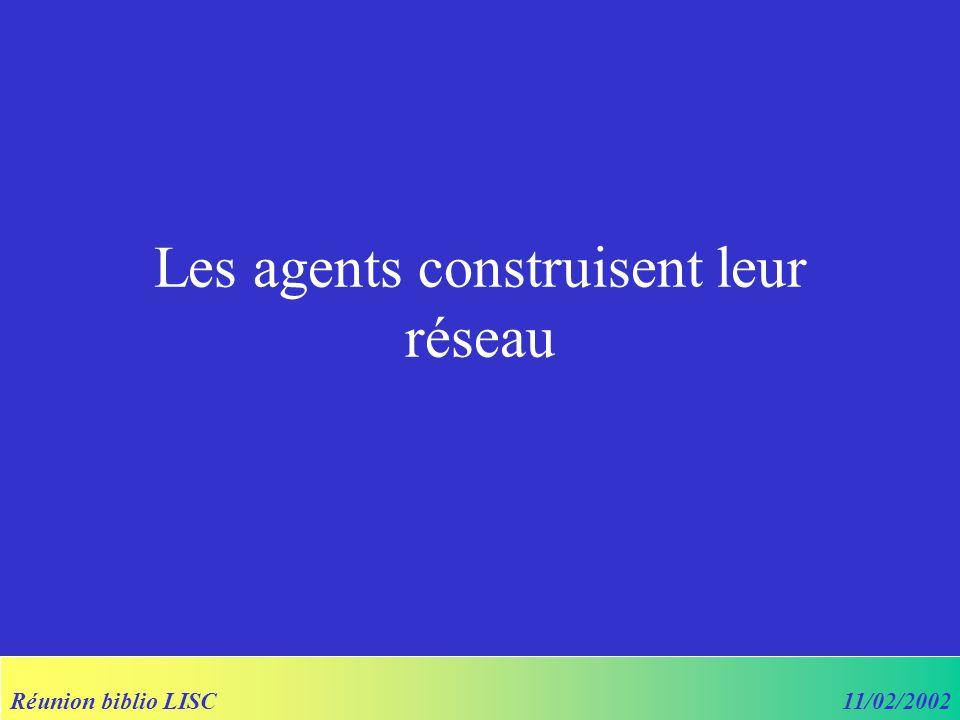 Réunion biblio LISC11/02/2002 Les agents construisent leur réseau