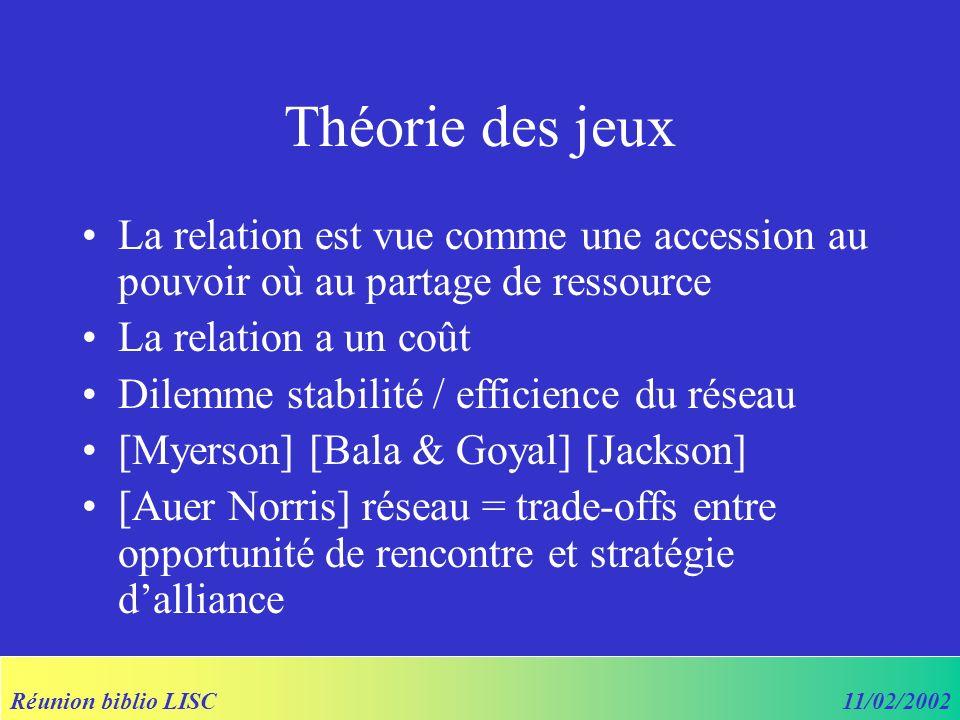 Réunion biblio LISC11/02/2002 Théorie des jeux La relation est vue comme une accession au pouvoir où au partage de ressource La relation a un coût Dil
