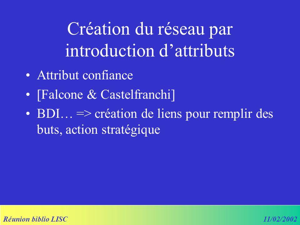 Réunion biblio LISC11/02/2002 Création du réseau par introduction dattributs Attribut confiance [Falcone & Castelfranchi] BDI… => création de liens pour remplir des buts, action stratégique