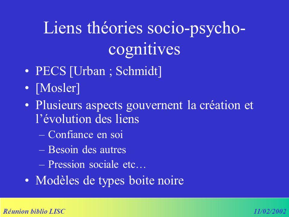 Réunion biblio LISC11/02/2002 Liens théories socio-psycho- cognitives PECS [Urban ; Schmidt] [Mosler] Plusieurs aspects gouvernent la création et lévo