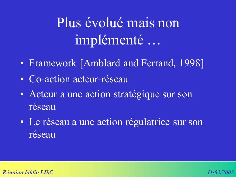 Réunion biblio LISC11/02/2002 Plus évolué mais non implémenté … Framework [Amblard and Ferrand, 1998] Co-action acteur-réseau Acteur a une action stratégique sur son réseau Le réseau a une action régulatrice sur son réseau