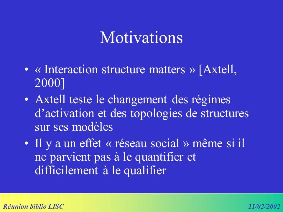 Réunion biblio LISC11/02/2002 Motivations « Interaction structure matters » [Axtell, 2000] Axtell teste le changement des régimes dactivation et des topologies de structures sur ses modèles Il y a un effet « réseau social » même si il ne parvient pas à le quantifier et difficilement à le qualifier