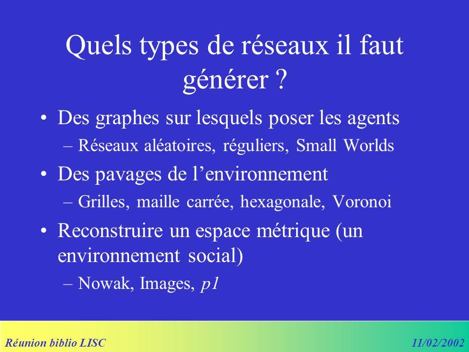 Réunion biblio LISC11/02/2002 Quels types de réseaux il faut générer .