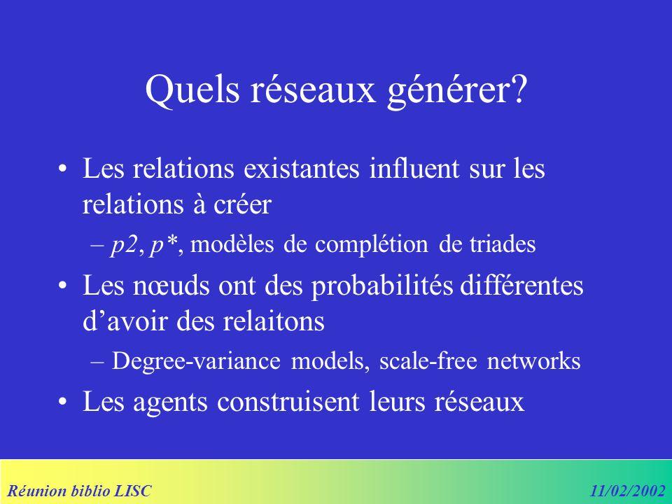 Réunion biblio LISC11/02/2002 Quels réseaux générer? Les relations existantes influent sur les relations à créer –p2, p*, modèles de complétion de tri