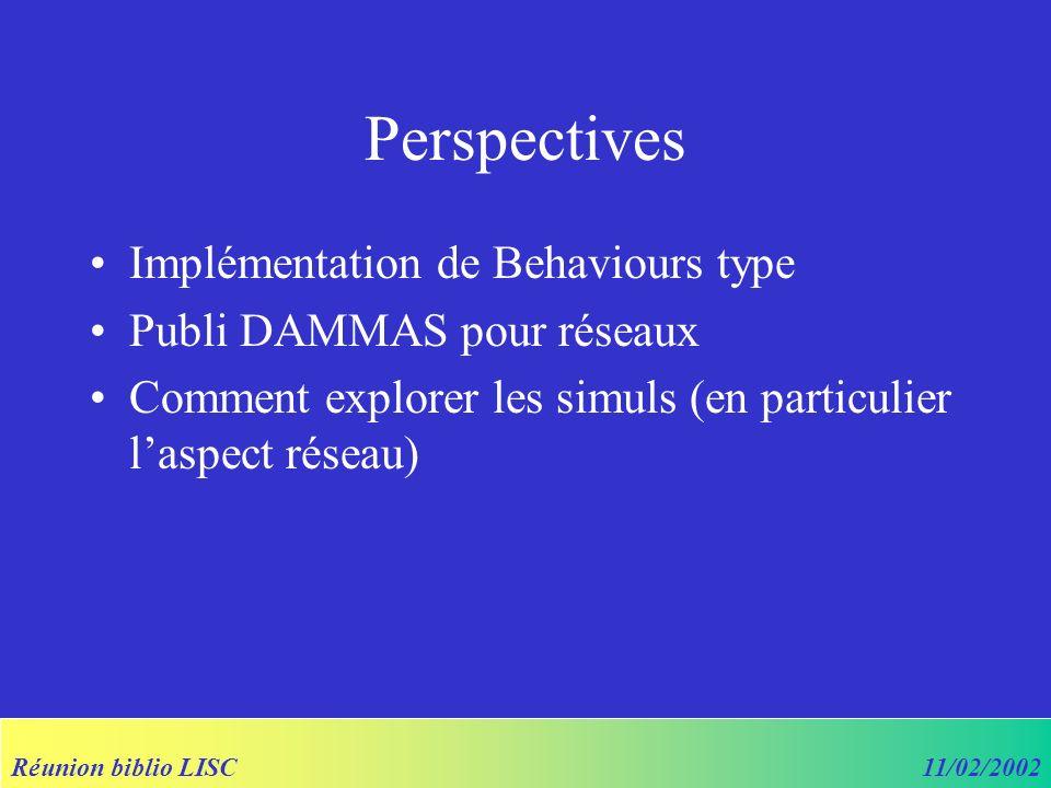 Réunion biblio LISC11/02/2002 Perspectives Implémentation de Behaviours type Publi DAMMAS pour réseaux Comment explorer les simuls (en particulier las
