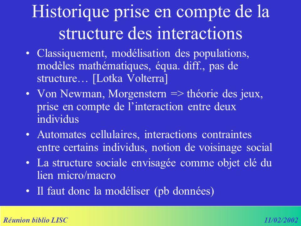 Réunion biblio LISC11/02/2002 Historique prise en compte de la structure des interactions Classiquement, modélisation des populations, modèles mathéma