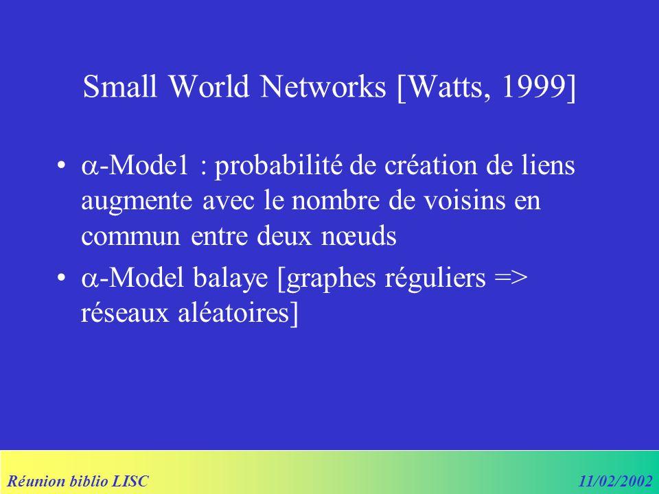 Réunion biblio LISC11/02/2002 Small World Networks [Watts, 1999] -Mode1 : probabilité de création de liens augmente avec le nombre de voisins en commu