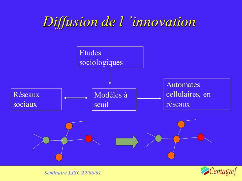 Séminaire LISC 29/06/01 Diffusion de l innovation Etudes sociologiques Modèles à seuil Réseaux sociaux Automates cellulaires, en réseaux