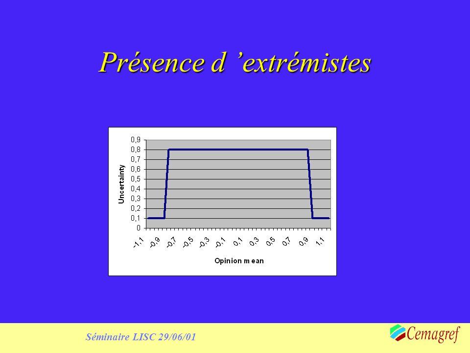 Présence d extrémistes
