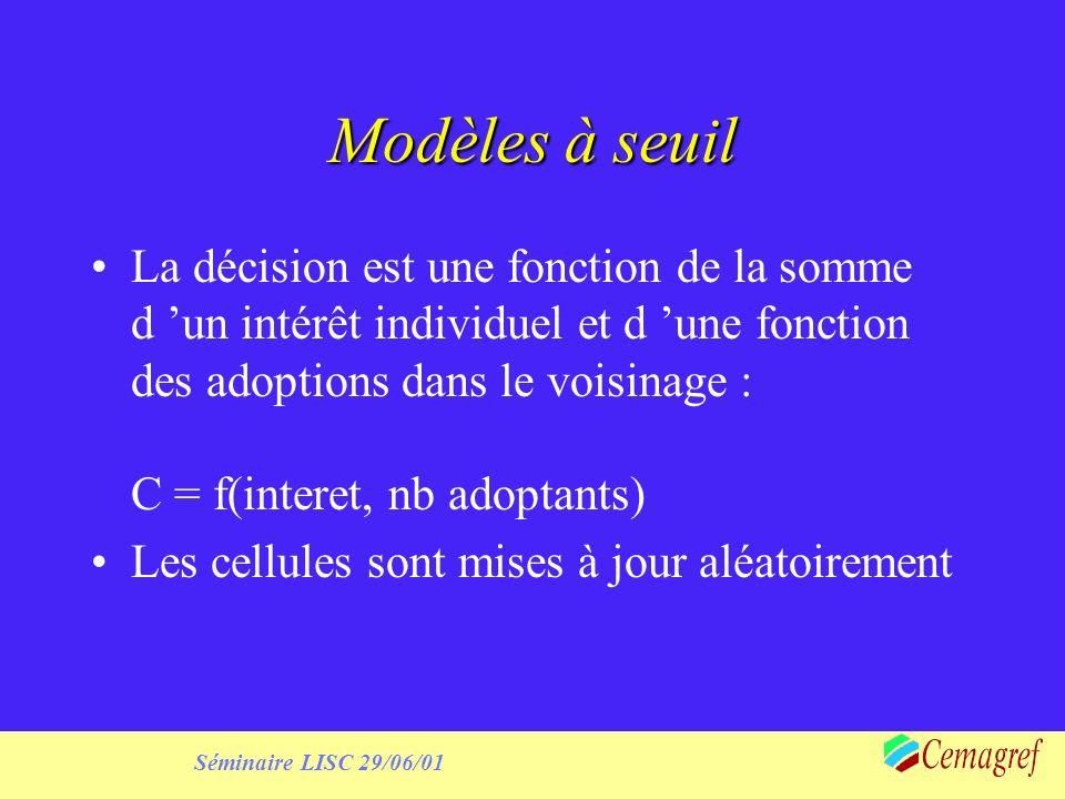 Séminaire LISC 29/06/01 Modèles à seuil La décision est une fonction de la somme d un intérêt individuel et d une fonction des adoptions dans le voisinage : C = f(interet, nb adoptants) Les cellules sont mises à jour aléatoirement
