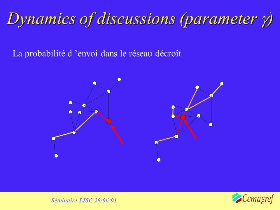 Séminaire LISC 29/06/01