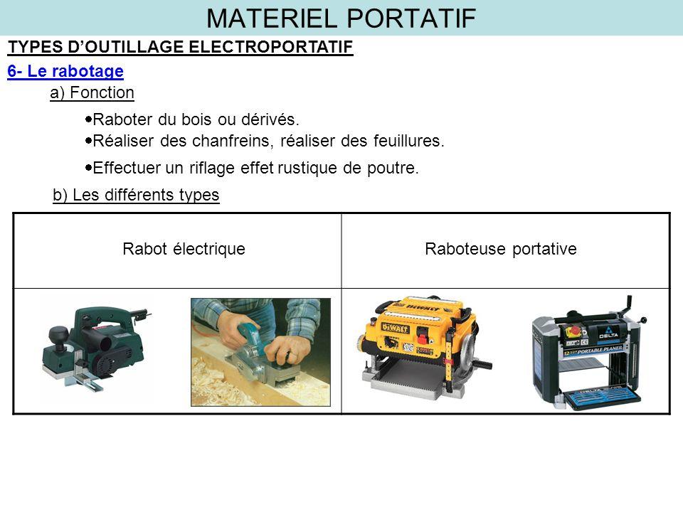 MATERIEL PORTATIF TYPES DOUTILLAGE ELECTROPORTATIF 6- Le rabotage a) Fonction b) Les différents types Raboter du bois ou dérivés. Réaliser des chanfre