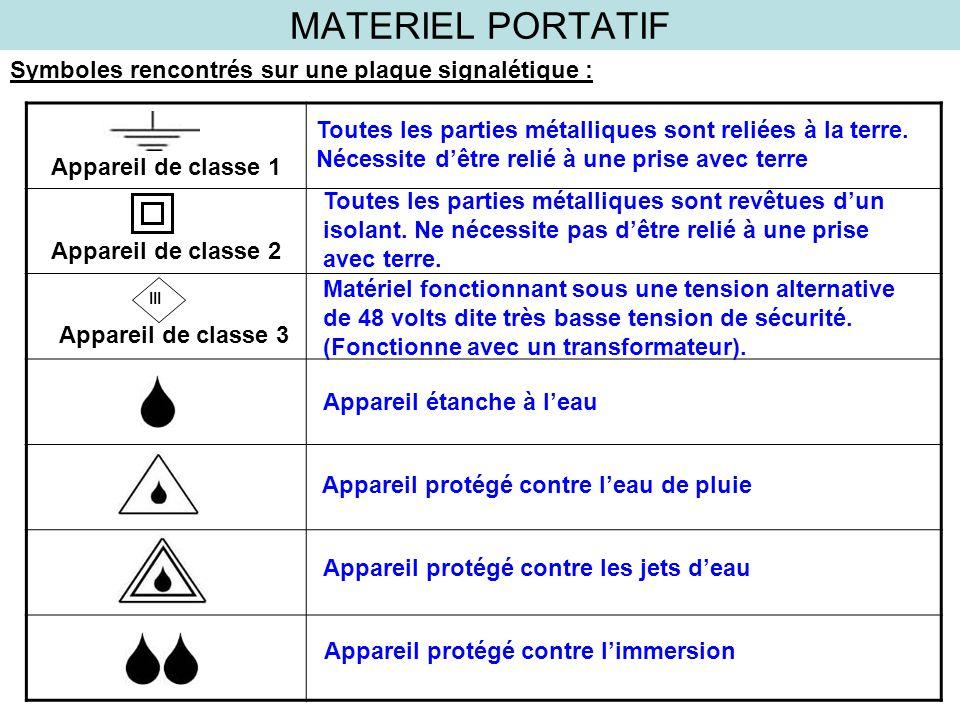 MATERIEL PORTATIF Symboles rencontrés sur une plaque signalétique : Appareil de classe 1 Toutes les parties métalliques sont reliées à la terre. Néces
