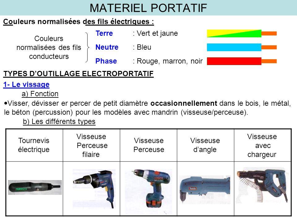 MATERIEL PORTATIF Couleurs normalisées des fils électriques : Couleurs normalisées des fils conducteurs Terre: Vert et jaune Neutre: Bleu Phase: Rouge