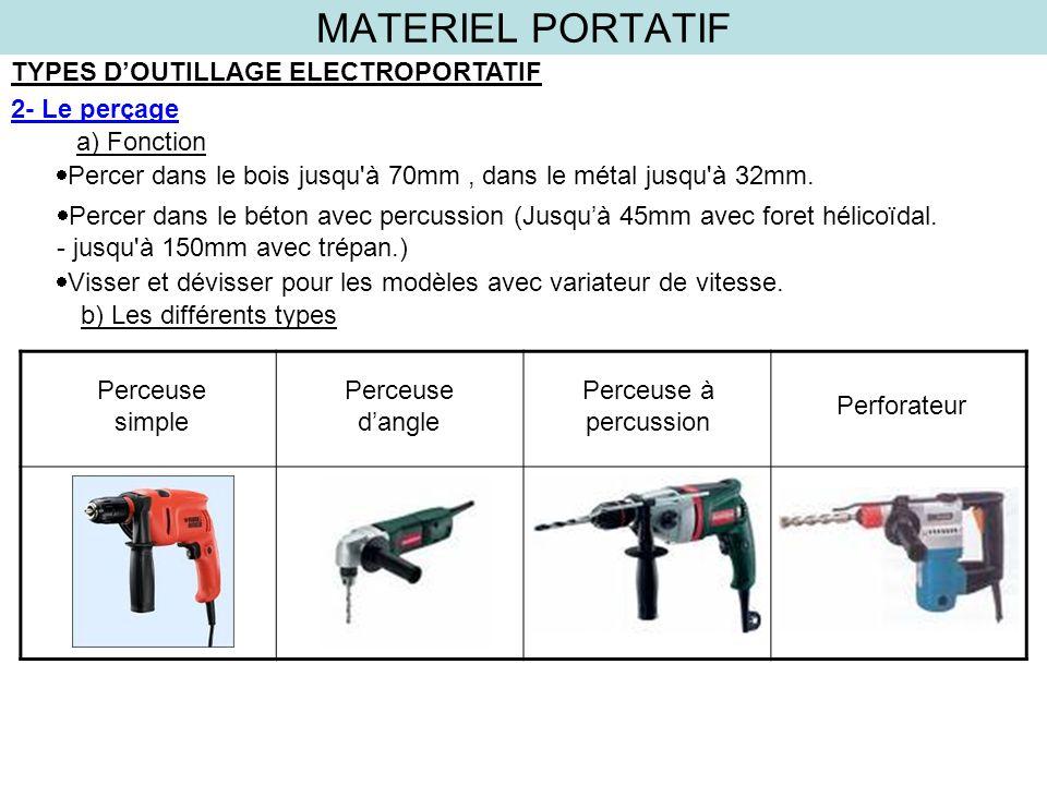MATERIEL PORTATIF TYPES DOUTILLAGE ELECTROPORTATIF 2- Le perçage a) Fonction b) Les différents types Percer dans le bois jusqu'à 70mm, dans le métal j