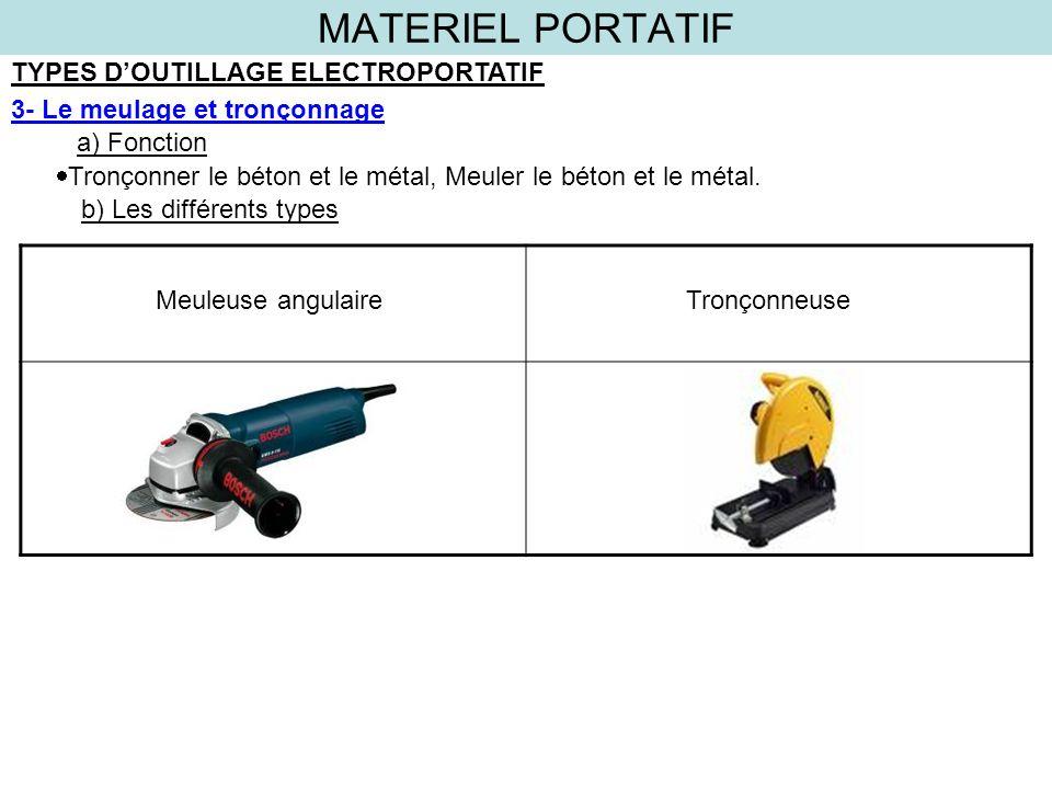 MATERIEL PORTATIF TYPES DOUTILLAGE ELECTROPORTATIF 3- Le meulage et tronçonnage a) Fonction b) Les différents types Tronçonner le béton et le métal, M