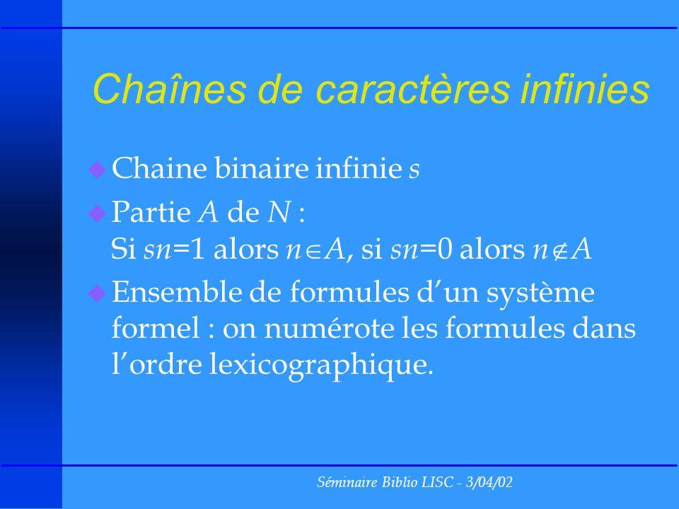 Séminaire Biblio LISC - 3/04/02 Chaînes de caractères infinies u Chaine binaire infinie s u Partie A de N : Si sn =1 alors n A, si sn =0 alors n A u Ensemble de formules dun système formel : on numérote les formules dans lordre lexicographique.