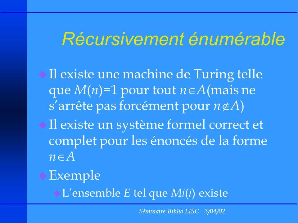 Séminaire Biblio LISC - 3/04/02 Récursivement énumérable u Il existe une machine de Turing telle que M ( n )=1 pour tout n A (mais ne sarrête pas forcément pour n A ) u Il existe un système formel correct et complet pour les énoncés de la forme n A u Exemple u Lensemble E tel que Mi ( i ) existe