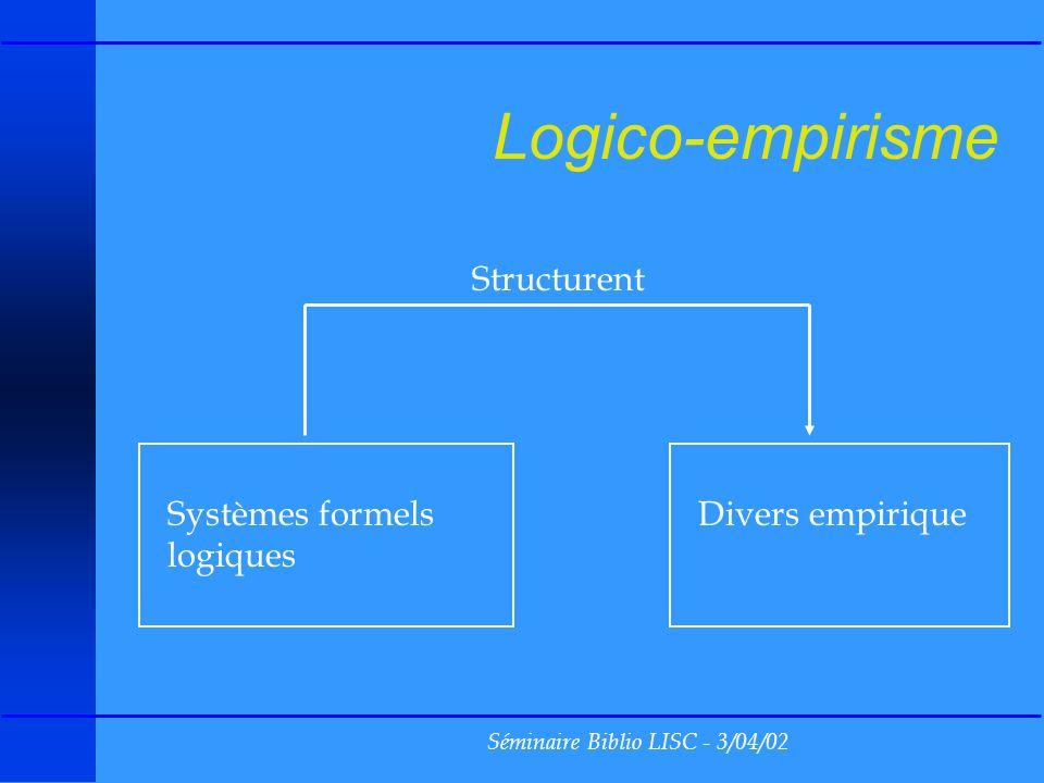 Séminaire Biblio LISC - 3/04/02 Langage formel u Ensemble de signes u axiomes u règles dinférence qui permettent de dériver des formules à partir des axiomes