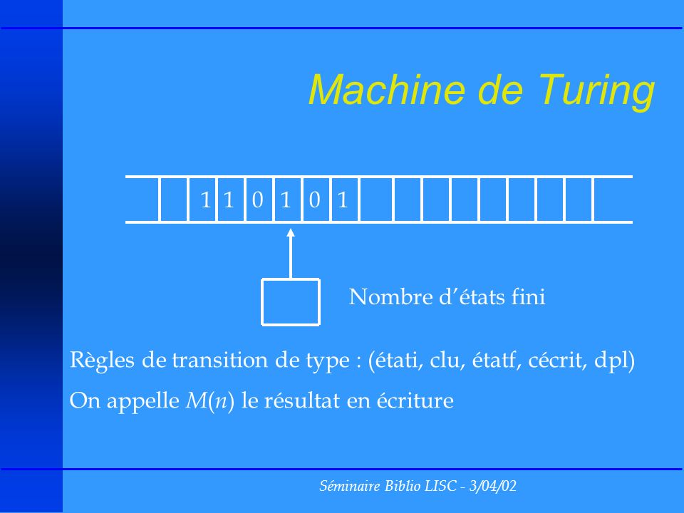 Séminaire Biblio LISC - 3/04/02 Machine de Turing 111100 Nombre détats fini Règles de transition de type : (étati, clu, étatf, cécrit, dpl) On appelle M ( n ) le résultat en écriture