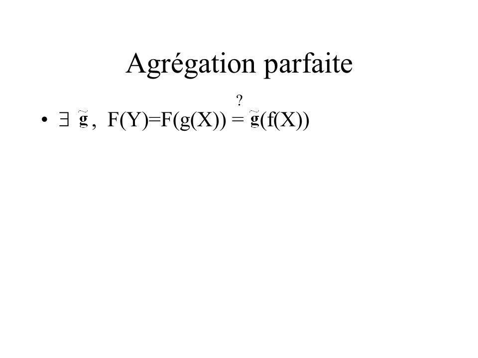 Agrégation parfaite, F(Y)=F(g(X)) = (f(X)) ?
