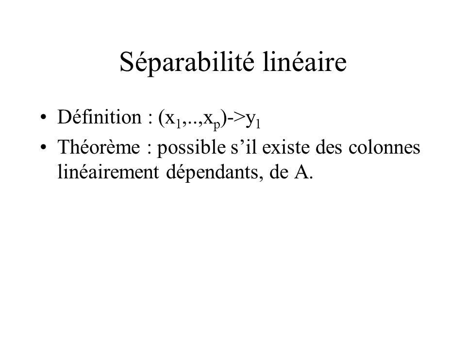 Séparabilité linéaire Définition : (x 1,..,x p )->y 1 Théorème : possible sil existe des colonnes linéairement dépendants, de A.