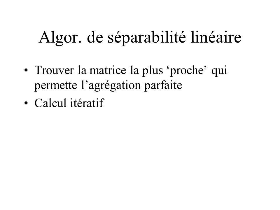Algor. de séparabilité linéaire Trouver la matrice la plus proche qui permette lagrégation parfaite Calcul itératif