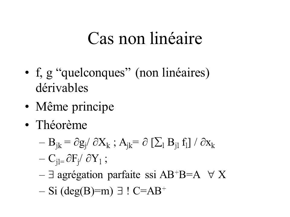 Cas non linéaire f, g quelconques (non linéaires) dérivables Même principe Théorème –B jk = g j / X k ; A jk = [ l B jl f l ] / x k –C jl= F j / Y l ;