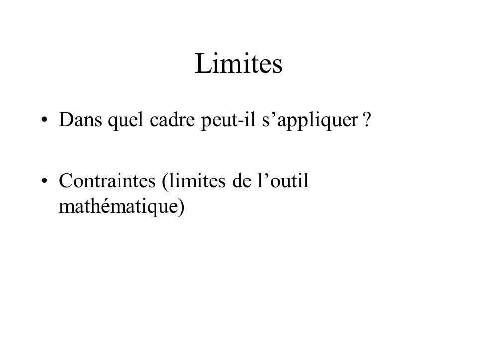 Limites Dans quel cadre peut-il sappliquer ? Contraintes (limites de loutil mathématique)