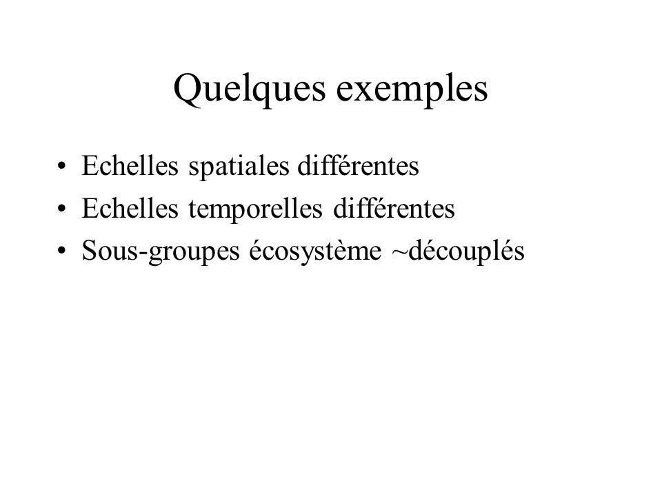 Quelques exemples Echelles spatiales différentes Echelles temporelles différentes Sous-groupes écosystème ~découplés