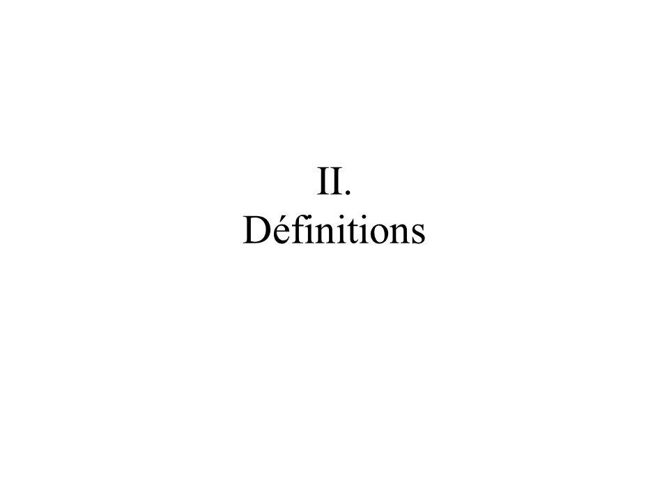 II. Définitions