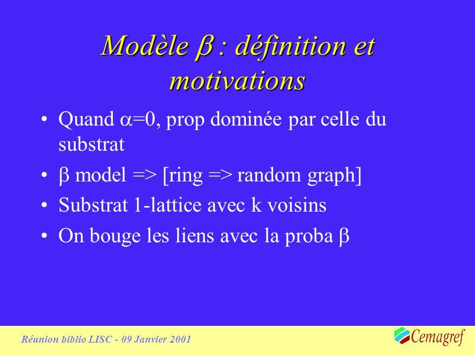 Réunion biblio LISC - 09 Janvier 2001 Modèle : définition et motivations Quand =0, prop dominée par celle du substrat model => [ring => random graph] Substrat 1-lattice avec k voisins On bouge les liens avec la proba
