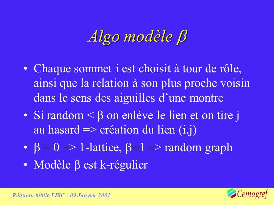 Réunion biblio LISC - 09 Janvier 2001 Algo modèle Algo modèle Chaque sommet i est choisit à tour de rôle, ainsi que la relation à son plus proche voisin dans le sens des aiguilles dune montre Si random création du lien (i,j) = 0 => 1-lattice, =1 => random graph Modèle est k-régulier