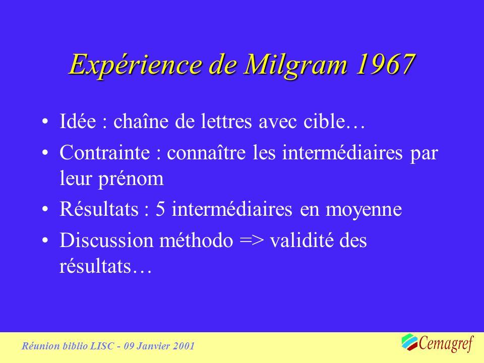 Réunion biblio LISC - 09 Janvier 2001 Expérience de Milgram 1967 Idée : chaîne de lettres avec cible… Contrainte : connaître les intermédiaires par leur prénom Résultats : 5 intermédiaires en moyenne Discussion méthodo => validité des résultats…