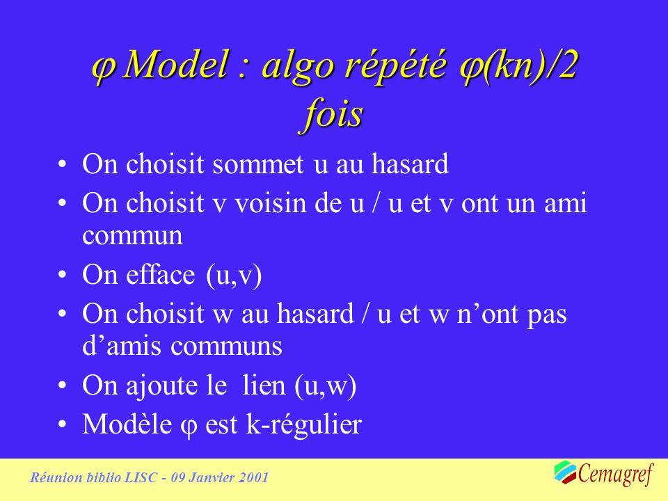 Réunion biblio LISC - 09 Janvier 2001 Model : algo répété (kn)/2 fois Model : algo répété (kn)/2 fois On choisit sommet u au hasard On choisit v voisi