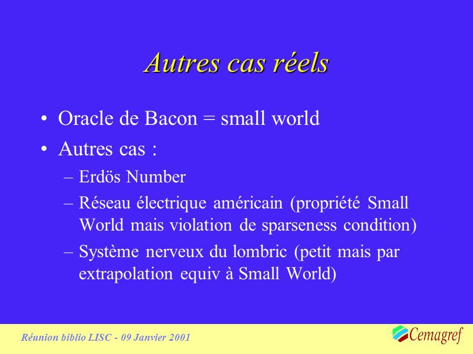 Réunion biblio LISC - 09 Janvier 2001 Autres cas réels Oracle de Bacon = small world Autres cas : –Erdös Number –Réseau électrique américain (propriété Small World mais violation de sparseness condition) –Système nerveux du lombric (petit mais par extrapolation equiv à Small World)
