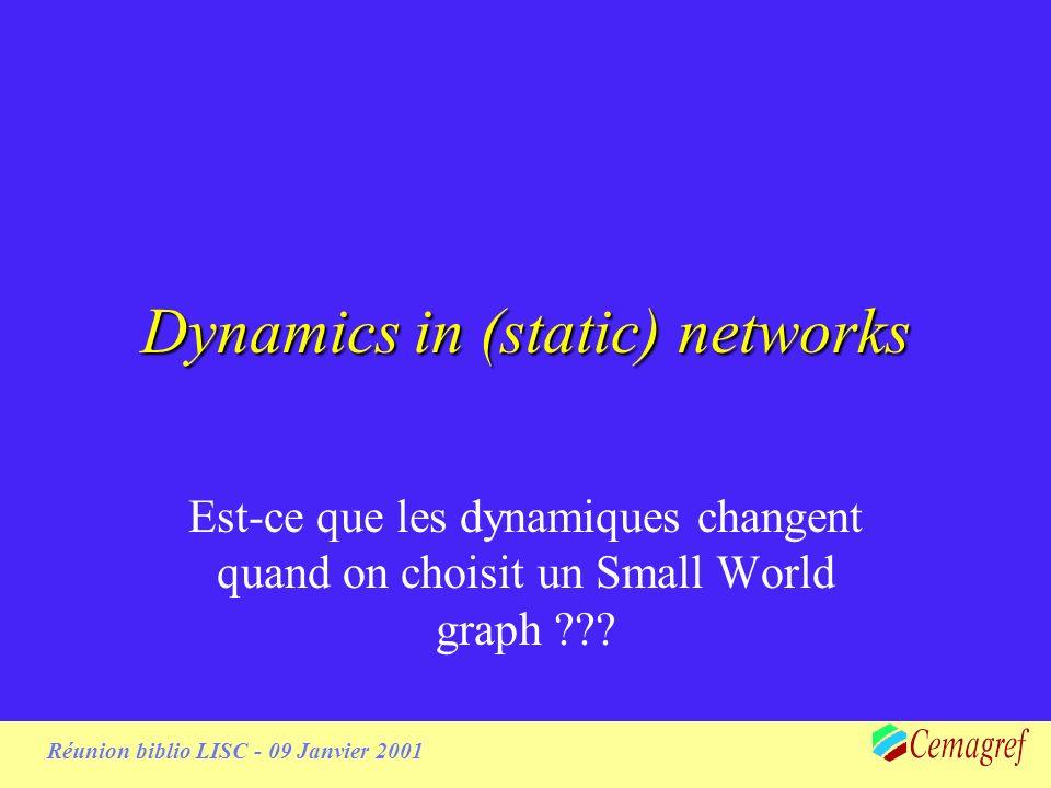 45 Réunion biblio LISC - 09 Janvier 2001 Dynamics in (static) networks Est-ce que les dynamiques changent quand on choisit un Small World graph