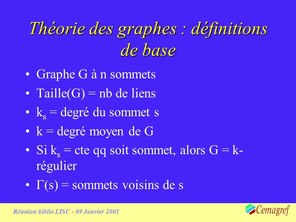 Réunion biblio LISC - 09 Janvier 2001 Théorie des graphes : définitions de base Graphe G à n sommets Taille(G) = nb de liens k s = degré du sommet s k = degré moyen de G Si k s = cte qq soit sommet, alors G = k- régulier (s) = sommets voisins de s