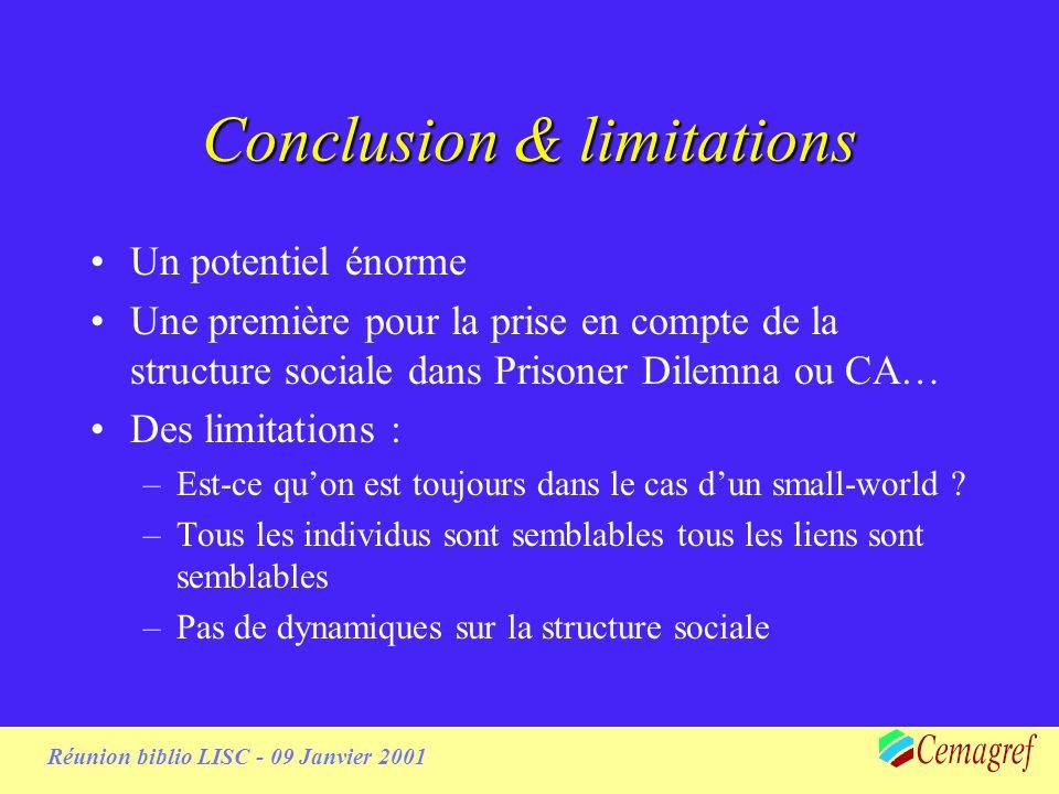 Réunion biblio LISC - 09 Janvier 2001 Conclusion & limitations Un potentiel énorme Une première pour la prise en compte de la structure sociale dans Prisoner Dilemna ou CA… Des limitations : –Est-ce quon est toujours dans le cas dun small-world .