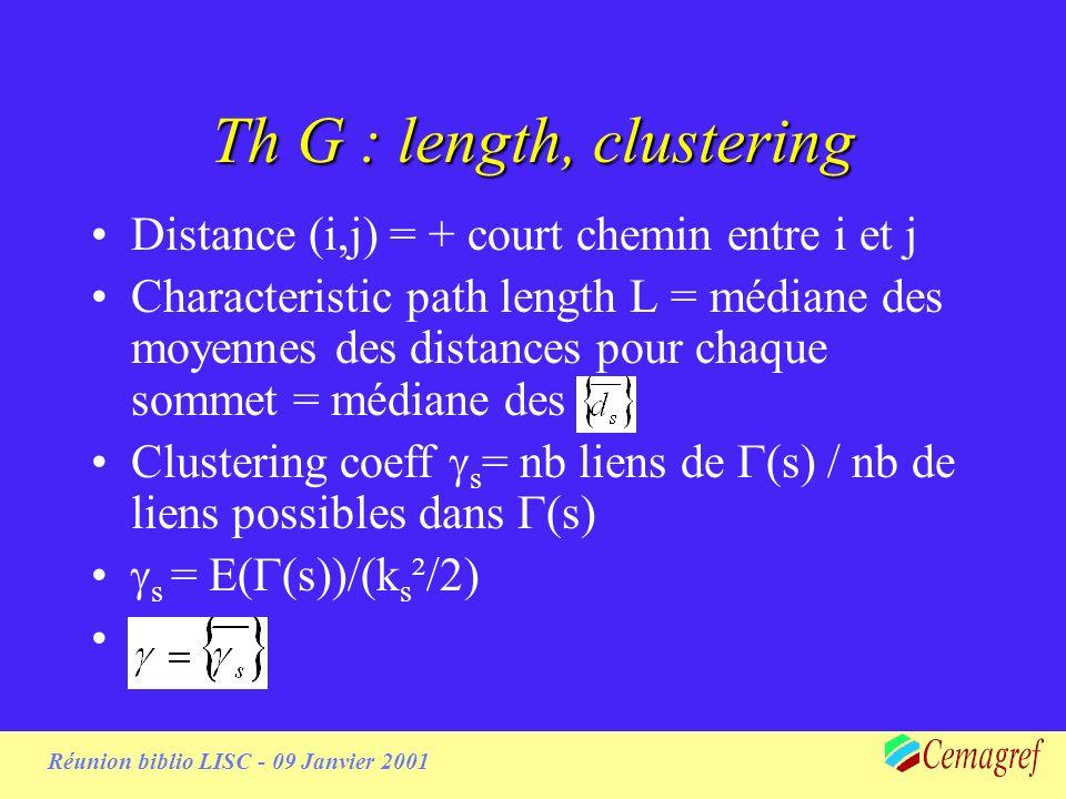 Th G : length, clustering Distance (i,j) = + court chemin entre i et j Characteristic path length L = médiane des moyennes des distances pour chaque sommet = médiane des Clustering coeff s = nb liens de (s) / nb de liens possibles dans (s) s = E( (s))/(k s ²/2)