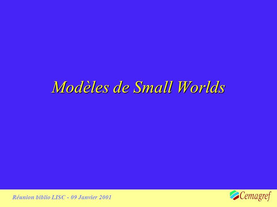 8 Réunion biblio LISC - 09 Janvier 2001 Modèles de Small Worlds